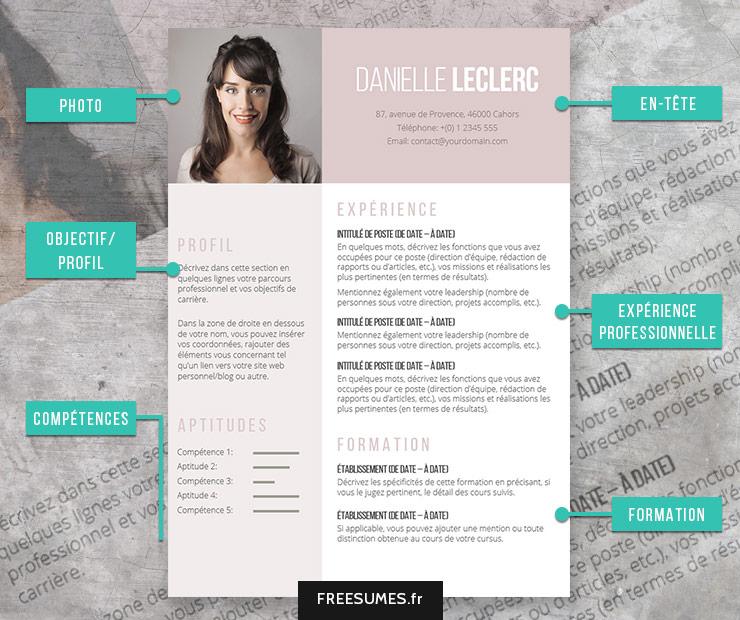 anatomie d'un CV